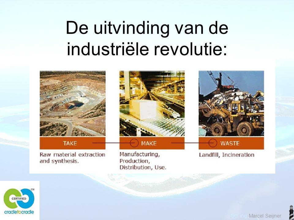 Drs ing. Marcel Seijner De uitvinding van de industriële revolutie: