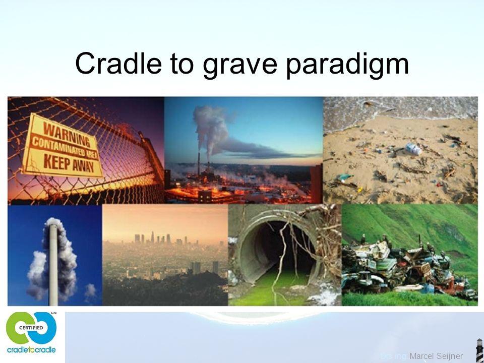 Drs ing. Marcel Seijner Cradle to grave paradigm