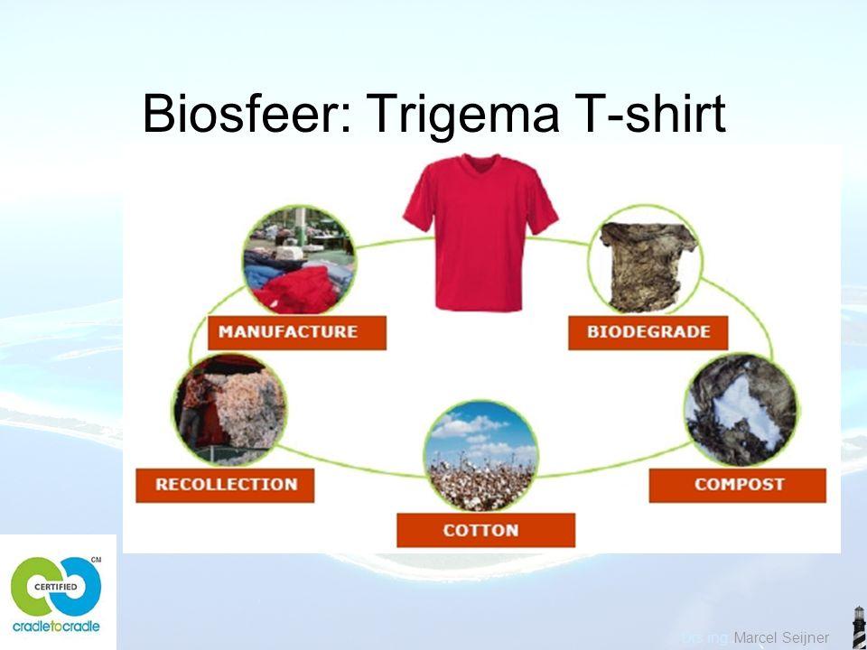 Drs ing. Marcel Seijner Biosfeer: Trigema T-shirt