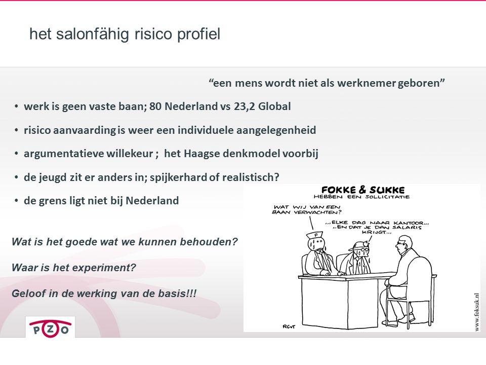 het salonfähig risico profiel een mens wordt niet als werknemer geboren werk is geen vaste baan; 80 Nederland vs 23,2 Global risico aanvaarding is weer een individuele aangelegenheid argumentatieve willekeur ; het Haagse denkmodel voorbij de jeugd zit er anders in; spijkerhard of realistisch.