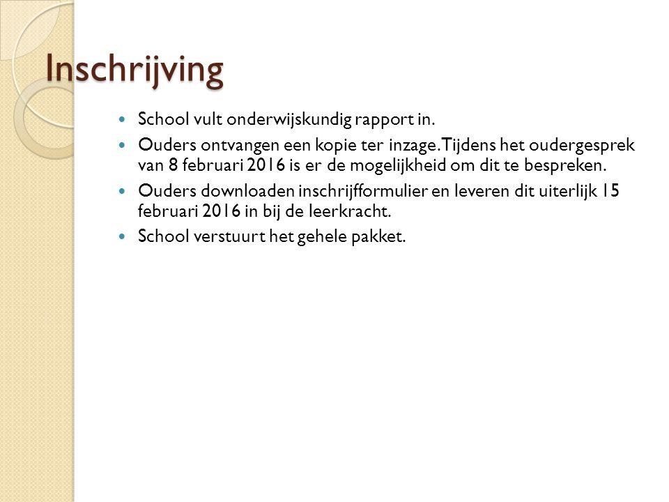 Inschrijving School vult onderwijskundig rapport in.