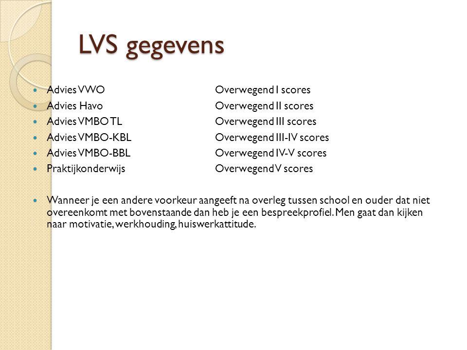 LVS gegevens Advies VWO Overwegend I scores Advies HavoOverwegend II scores Advies VMBO TL Overwegend III scores Advies VMBO-KBL Overwegend III-IV scores Advies VMBO-BBLOverwegend IV-V scores PraktijkonderwijsOverwegend V scores Wanneer je een andere voorkeur aangeeft na overleg tussen school en ouder dat niet overeenkomt met bovenstaande dan heb je een bespreekprofiel.