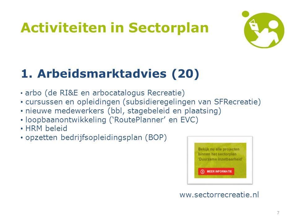 7 1.Arbeidsmarktadvies (20) arbo (de RI&E en arbocatalogus Recreatie) cursussen en opleidingen (subsidieregelingen van SFRecreatie) nieuwe medewerkers (bbl, stagebeleid en plaatsing) loopbaanontwikkeling ('RoutePlanner' en EVC) HRM beleid opzetten bedrijfsopleidingsplan (BOP) Activiteiten in Sectorplan ww.sectorrecreatie.nl