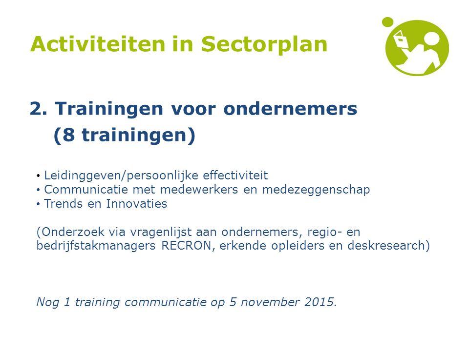 Activiteiten in Sectorplan 4.