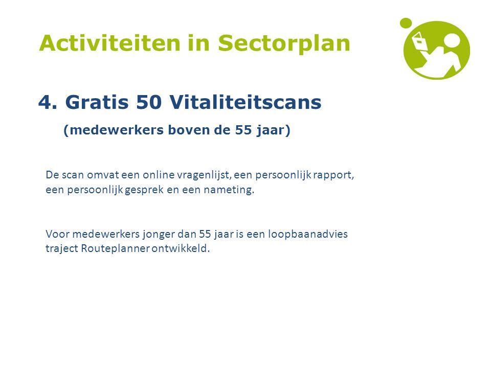 10 Activiteiten in Sectorplan 6.