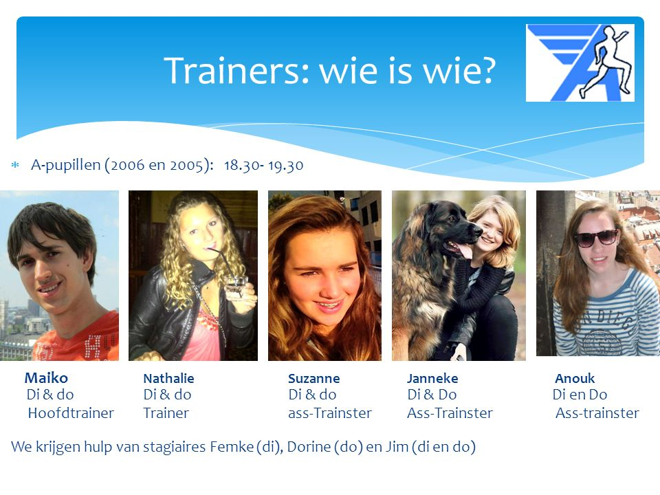  A-pupillen (2006 en 2005): 18.30- 19.30 Maiko Nathalie SuzanneJanneke Anouk Di & doDi & do Di & doDi & Do Di en Do HoofdtrainerTrainer ass-TrainsterAss-Trainster Ass-trainster We krijgen hulp van stagiaires Femke (di), Dorine (do) en Jim (di en do) Trainers: wie is wie