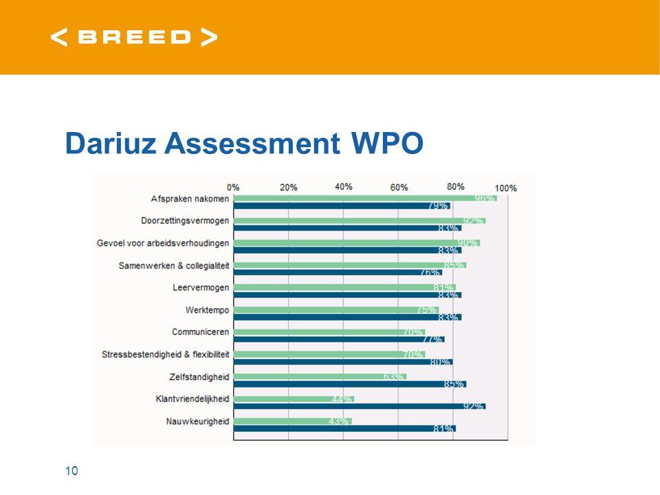 Dariuz Assessment WPO 10