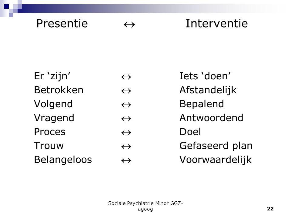 Sociale Psychiatrie Minor GGZ- agoog22 Presentie  Interventie Er 'zijn'Iets 'doen' BetrokkenAfstandelijk VolgendBepalend VragendAntwoordend Proce