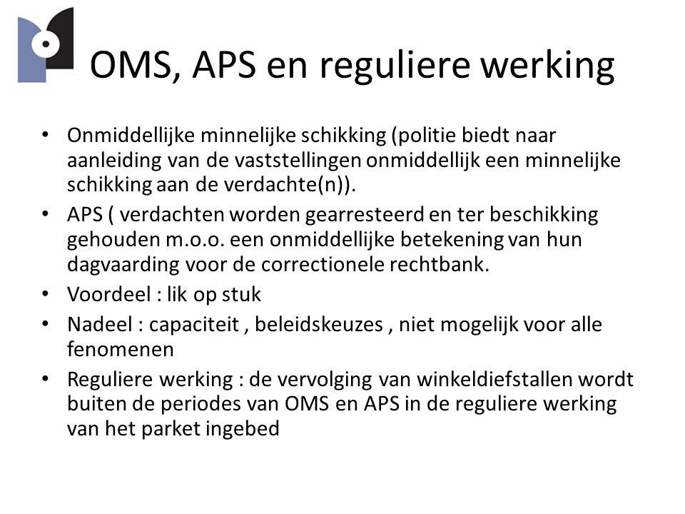Reguliere werking  Na een lange periode van OMS en APS, thans reguliere werking.