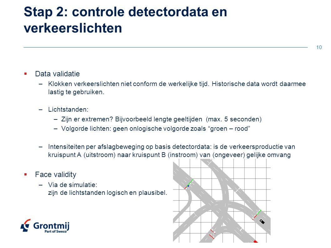 Stap 2: controle detectordata en verkeerslichten  Data validatie –Klokken verkeerslichten niet conform de werkelijke tijd. Historische data wordt daa