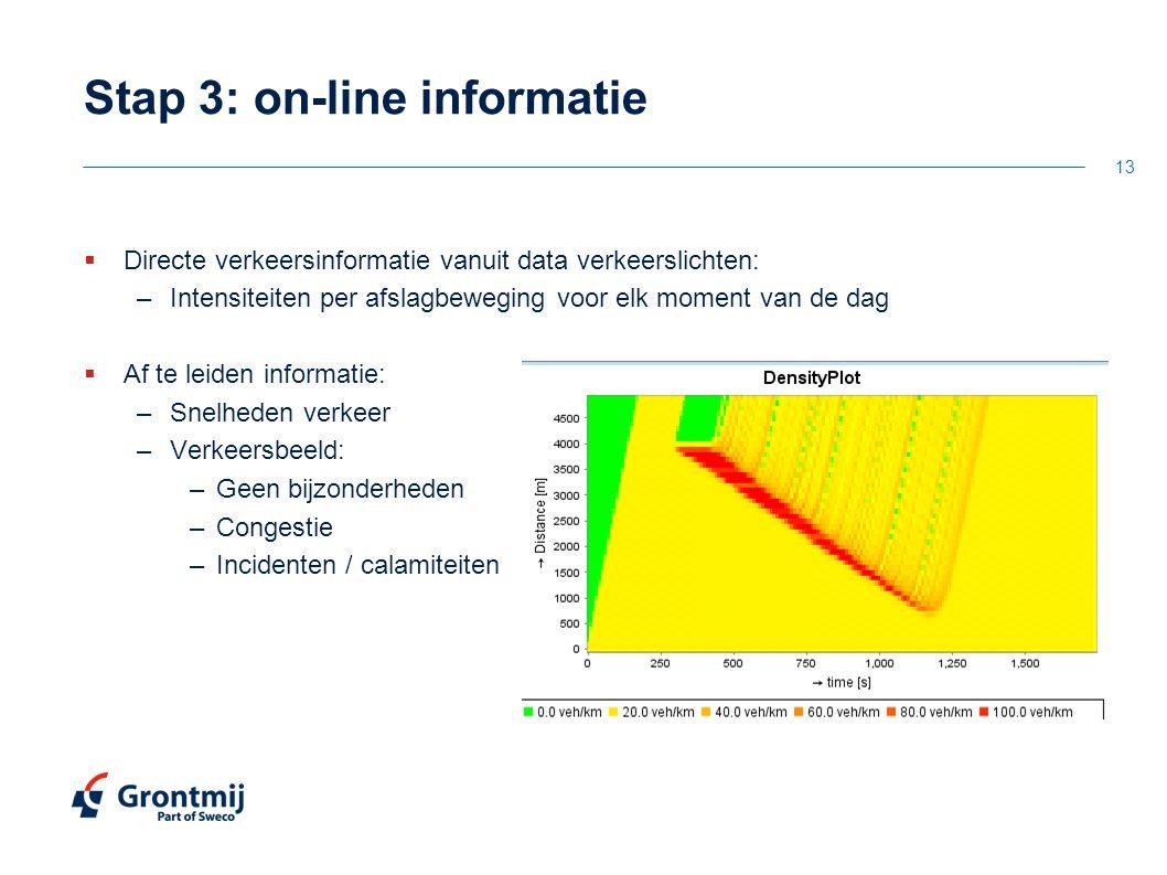 Stap 3: on-line informatie  Directe verkeersinformatie vanuit data verkeerslichten: –Intensiteiten per afslagbeweging voor elk moment van de dag  Af