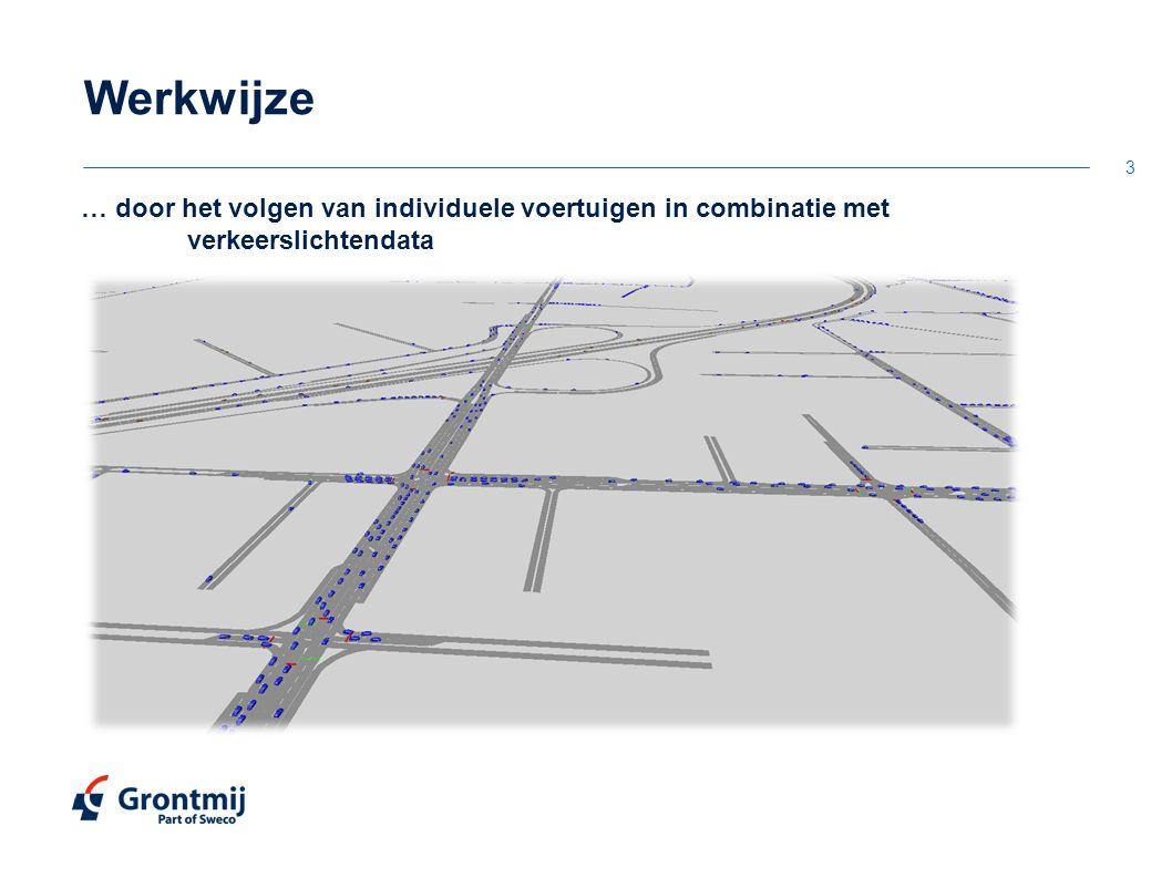 Werkwijze 3 … door het volgen van individuele voertuigen in combinatie met verkeerslichtendata