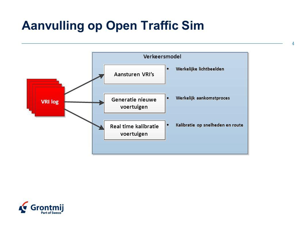 Aanvulling op Open Traffic Sim 4 VRI VRI log Verkeersmodel Aansturen VRI's Generatie nieuwe voertuigen Real time kalibratie voertuigen  Werkelijke li