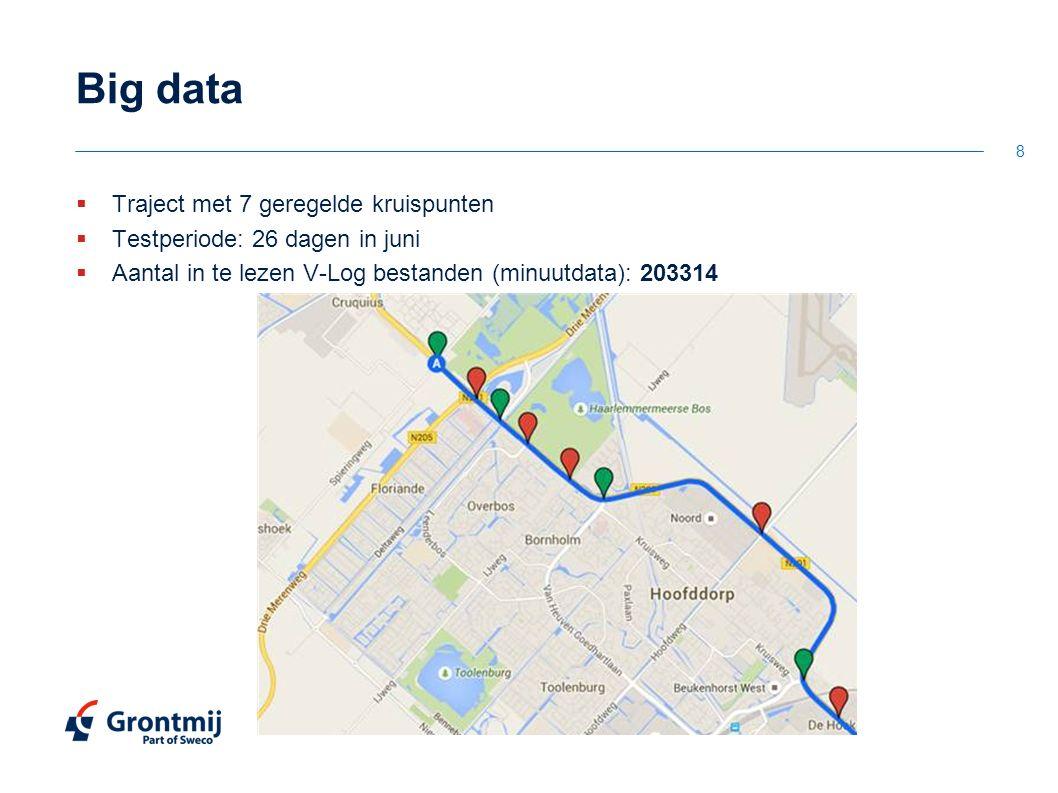 Big data  Traject met 7 geregelde kruispunten  Testperiode: 26 dagen in juni  Aantal in te lezen V-Log bestanden (minuutdata): 203314 8
