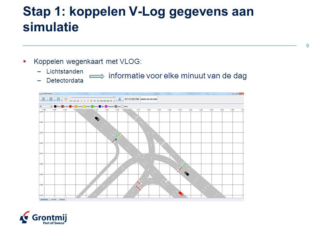Stap 1: koppelen V-Log gegevens aan simulatie  Koppelen wegenkaart met VLOG: –Lichtstanden –Detectordata 9 informatie voor elke minuut van de dag