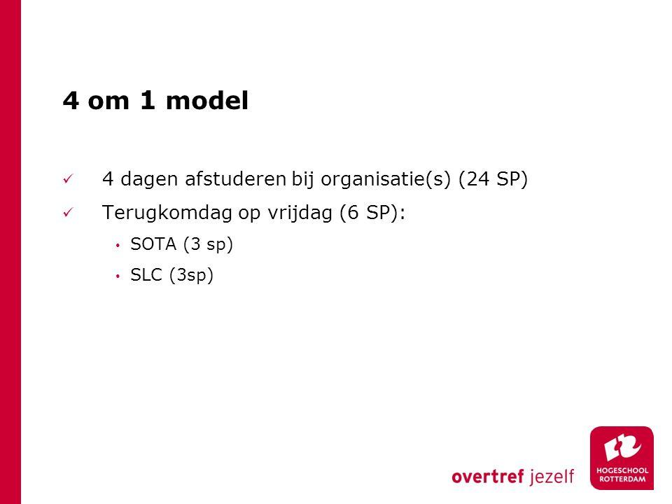 4 om 1 model 4 dagen afstuderen bij organisatie(s) (24 SP) Terugkomdag op vrijdag (6 SP): SOTA (3 sp) SLC (3sp)