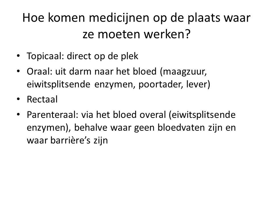 Hoe komen medicijnen op de plaats waar ze moeten werken? Topicaal: direct op de plek Oraal: uit darm naar het bloed (maagzuur, eiwitsplitsende enzymen
