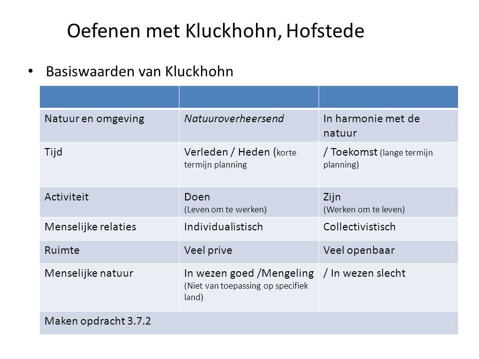 Culturele dimensies Hofstede MachtsafstandHoogLaag IndividualismeCollectivisme Masculiniteit (assertiviteit, resultaat, succes) Femininiteit (doe maar gewoon) OnzekerheidsvermijdingSterk (weinig onduidelijkheden) Zwak (regels maar niet meer dan noodzakelijk) Nederland: gemiddeld Lange -Korte termijn gerichtheid Hedonisme (toegeven aan genot) Soberheid (strikte controle over genot)