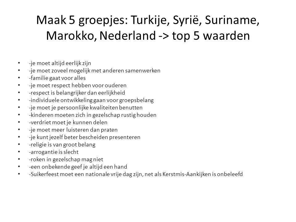 Maak 5 groepjes: Turkije, Syrië, Suriname, Marokko, Nederland -> top 5 waarden -je moet altijd eerlijk zijn -je moet zoveel mogelijk met anderen samen