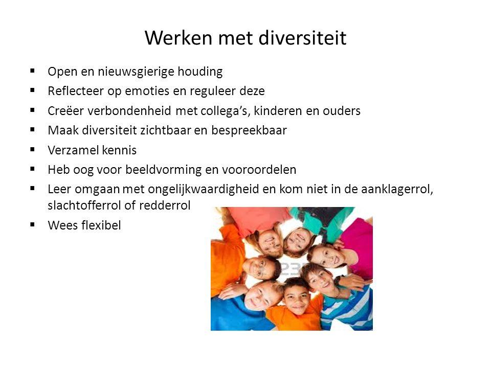 Oefenen 'werken met diversiteit' Jullie houden niet van kinderen 'Er werken hier pedagogisch medewerkers die niet van kinderen houden.