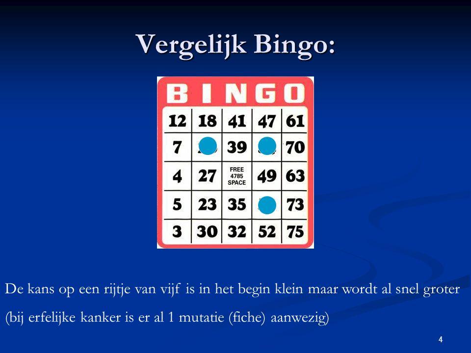 4 Vergelijk Bingo: De kans op een rijtje van vijf is in het begin klein maar wordt al snel groter (bij erfelijke kanker is er al 1 mutatie (fiche) aan