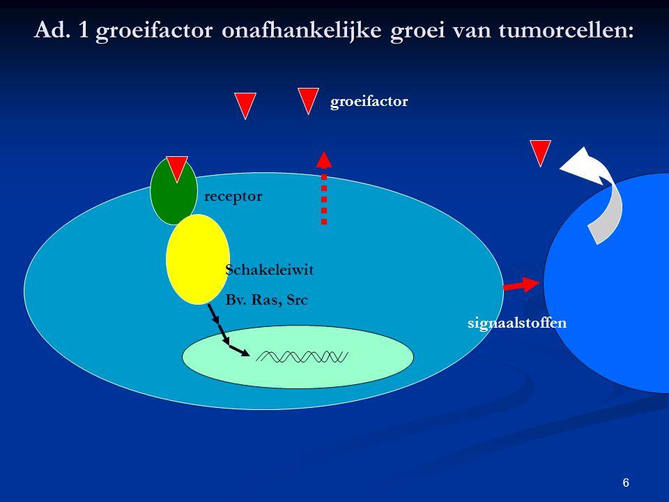 6 Ad. 1 groeifactor onafhankelijke groei van tumorcellen: receptor Schakeleiwit Bv. Ras, Src groeifactor signaalstoffen