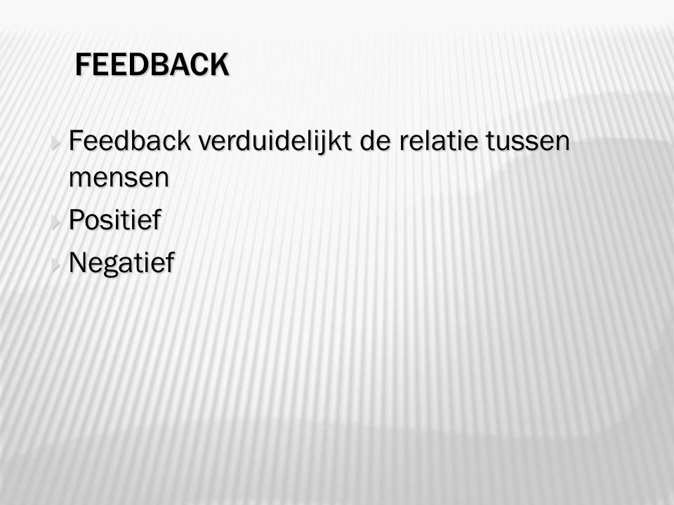 FEEDBACK  Feedback verduidelijkt de relatie tussen mensen  Positief  Negatief