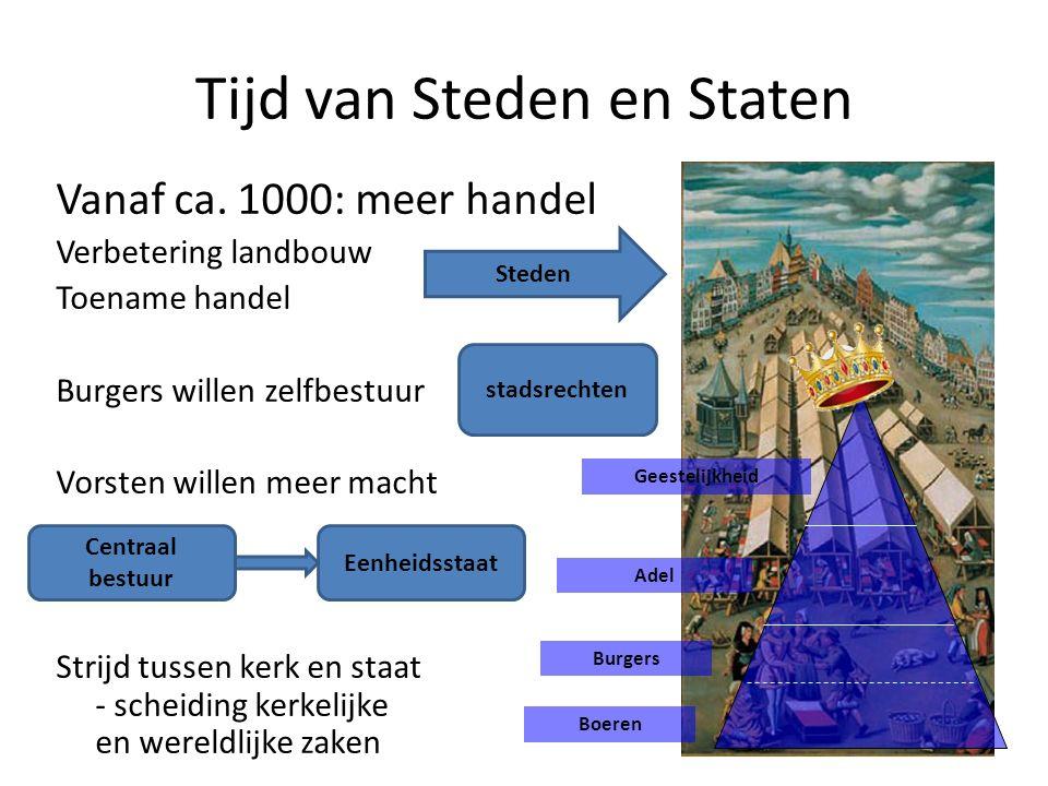 Tijd van Steden en Staten Vanaf ca.