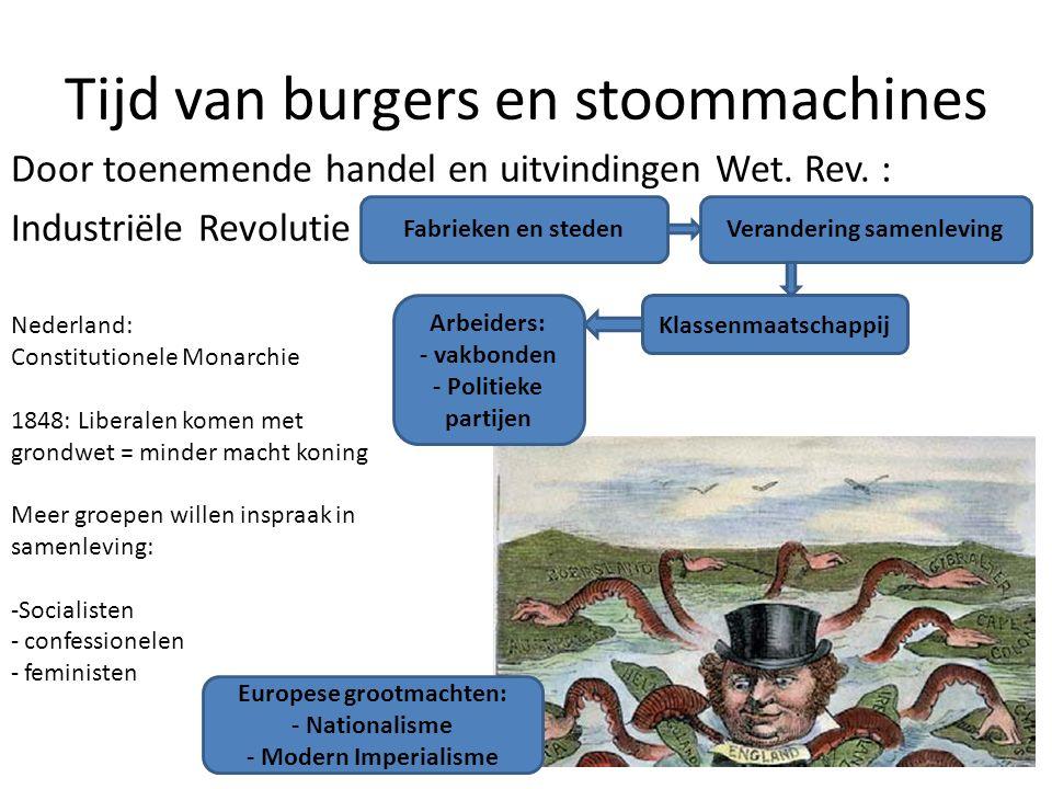 Tijd van burgers en stoommachines Door toenemende handel en uitvindingen Wet.