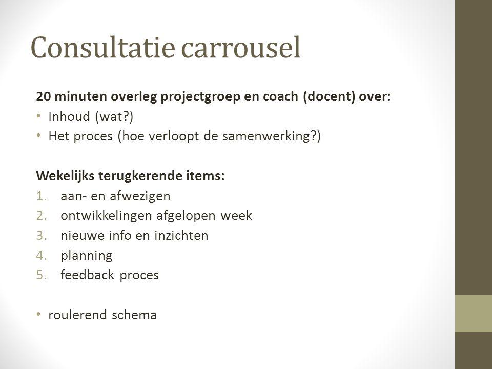Consultatie carrousel 20 minuten overleg projectgroep en coach (docent) over: Inhoud (wat?) Het proces (hoe verloopt de samenwerking?) Wekelijks terug