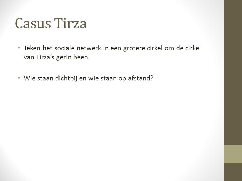 Casus Tirza Teken het sociale netwerk in een grotere cirkel om de cirkel van Tirza's gezin heen. Wie staan dichtbij en wie staan op afstand?