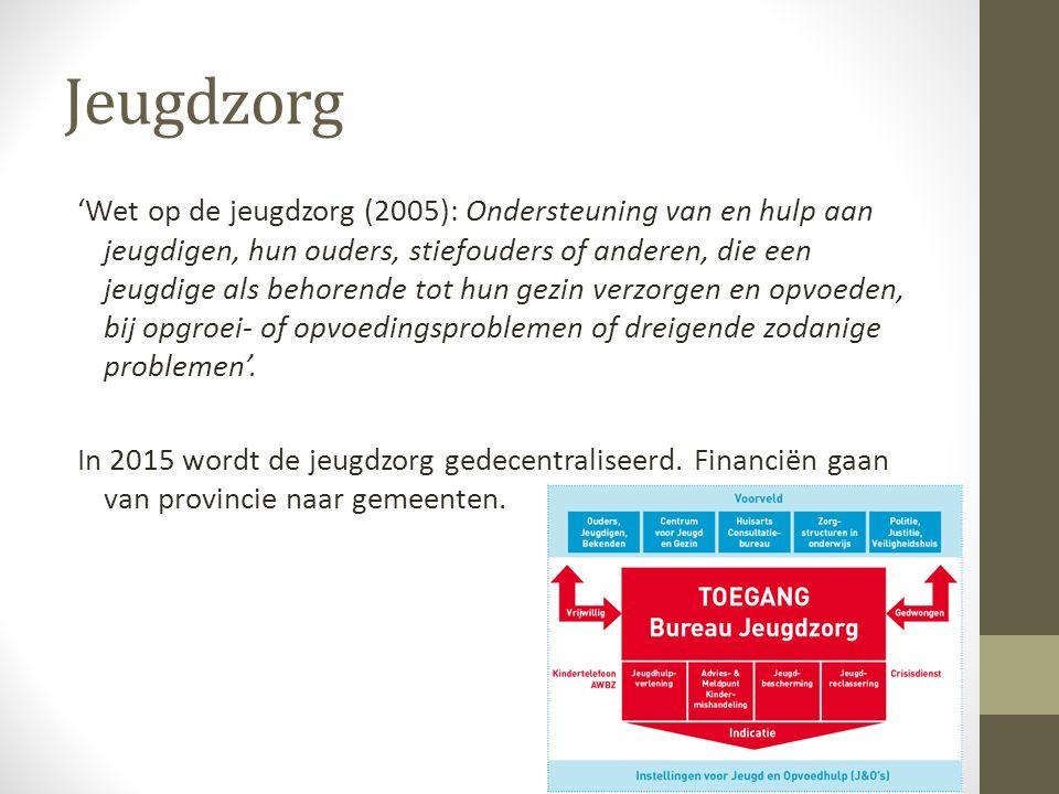 Jeugdzorg 'Wet op de jeugdzorg (2005): Ondersteuning van en hulp aan jeugdigen, hun ouders, stiefouders of anderen, die een jeugdige als behorende tot