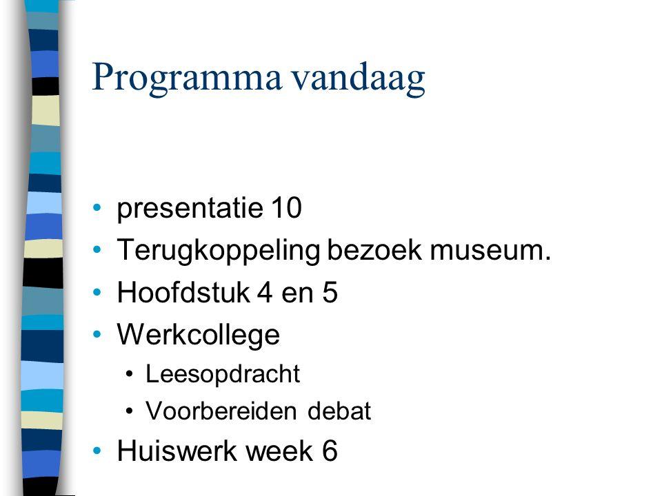 Programma vandaag presentatie 10 Terugkoppeling bezoek museum.