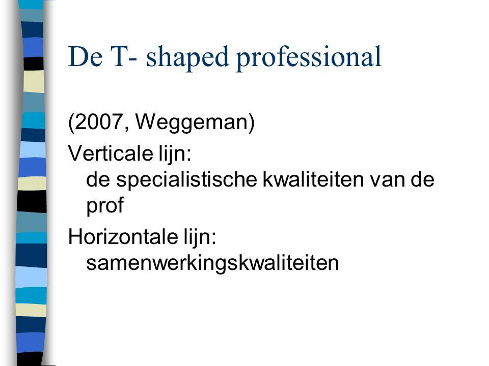 De T- shaped professional (2007, Weggeman) Verticale lijn: de specialistische kwaliteiten van de prof Horizontale lijn: samenwerkingskwaliteiten