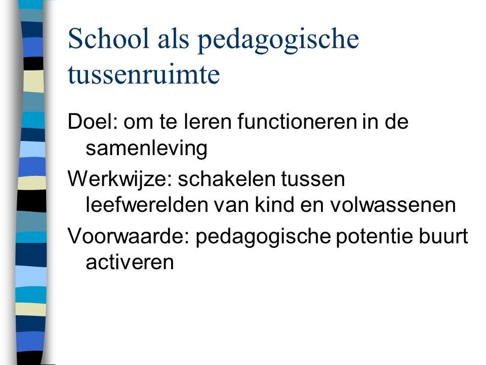 School als pedagogische tussenruimte Doel: om te leren functioneren in de samenleving Werkwijze: schakelen tussen leefwerelden van kind en volwassenen Voorwaarde: pedagogische potentie buurt activeren
