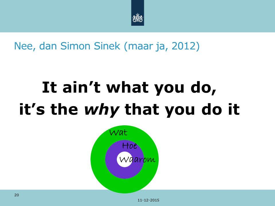 Nee, dan Simon Sinek (maar ja, 2012) It ain't what you do, it's the why that you do it 11-12-2015 20