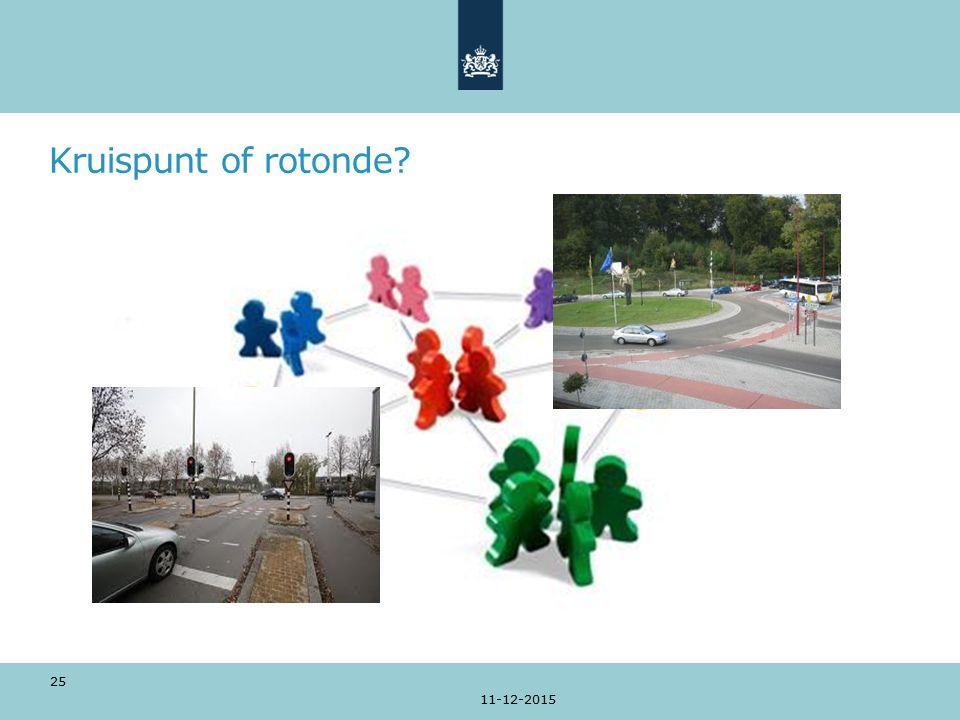 Kruispunt of rotonde 11-12-2015 25