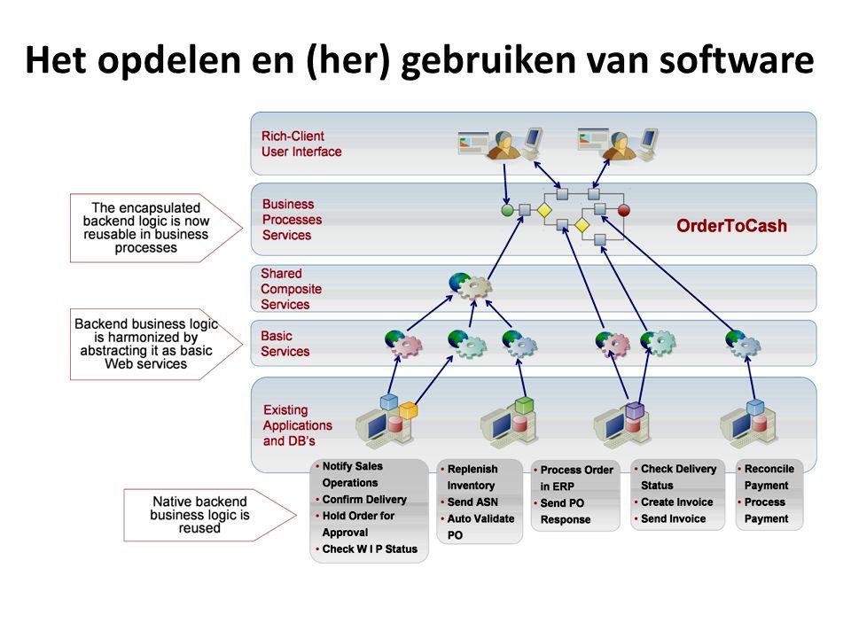 Het opdelen en (her) gebruiken van software