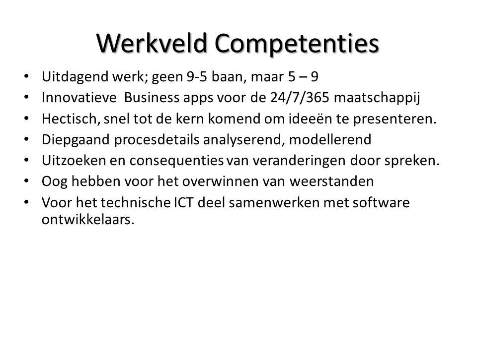 Werkveld Competenties Uitdagend werk; geen 9-5 baan, maar 5 – 9 Innovatieve Business apps voor de 24/7/365 maatschappij Hectisch, snel tot de kern kom