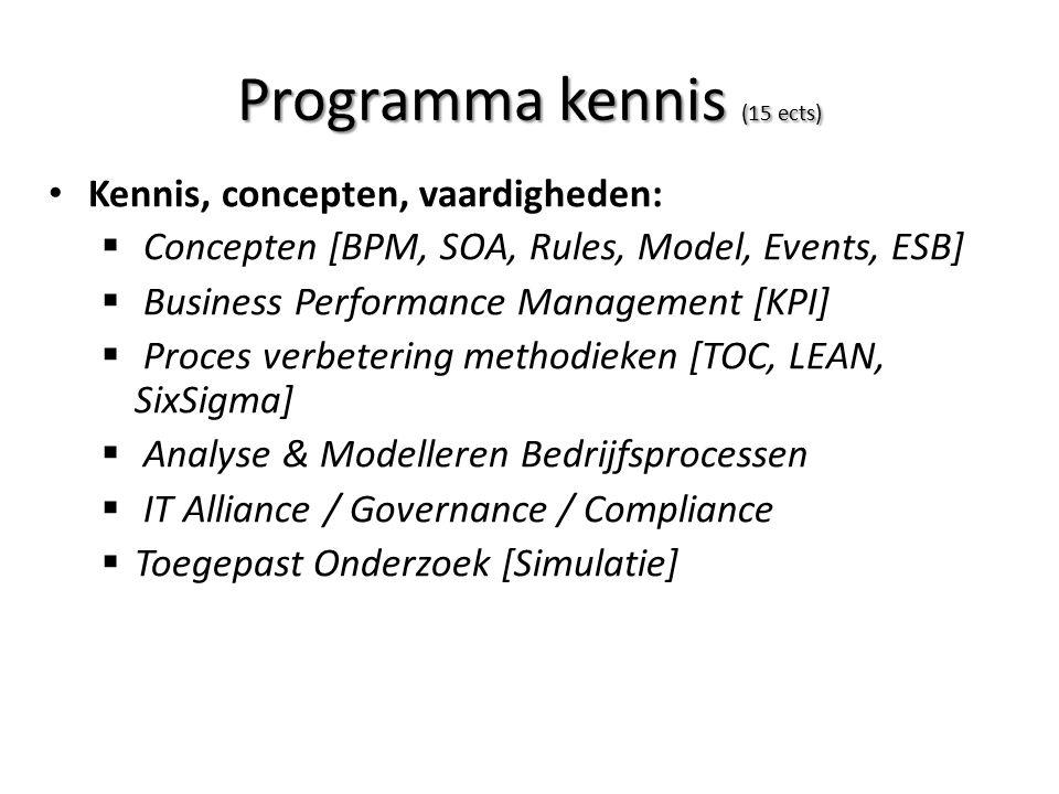 Programma kennis (15 ects) Kennis, concepten, vaardigheden:  Concepten [BPM, SOA, Rules, Model, Events, ESB]  Business Performance Management [KPI]