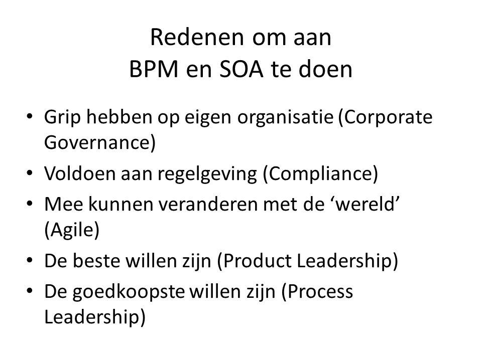 Redenen om aan BPM en SOA te doen Grip hebben op eigen organisatie (Corporate Governance) Voldoen aan regelgeving (Compliance) Mee kunnen veranderen m