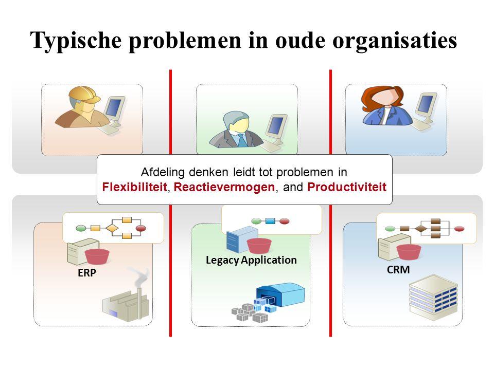 ERP Legacy Application CRM Afdeling denken leidt tot problemen in Flexibiliteit, Reactievermogen, and Productiviteit Typische problemen in oude organi