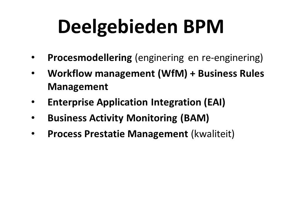 Deelgebieden BPM Procesmodellering (enginering en re-enginering) Workflow management (WfM) + Business Rules Management Enterprise Application Integrat