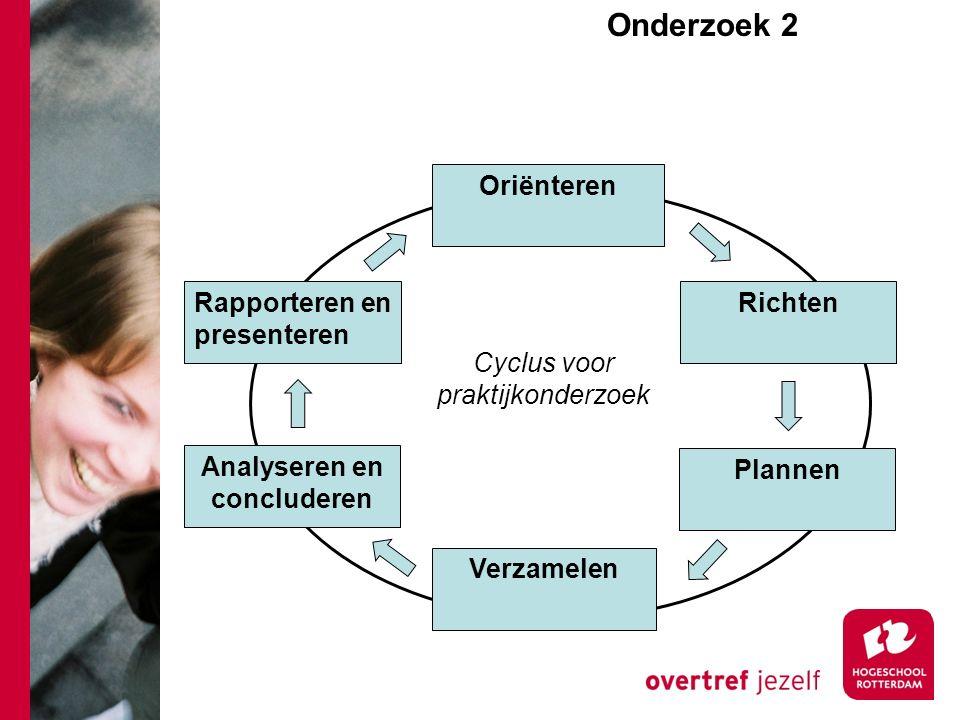 Onderzoek 2e Oriënteren Richten Plannen Verzamelen Analyseren en concluderen Rapporteren en presenteren Cyclus voor praktijkonderzoek