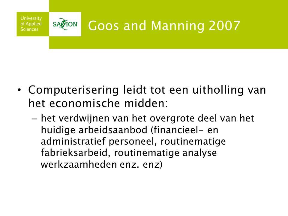 Goos and Manning 2007 Computerisering leidt tot een uitholling van het economische midden: – het verdwijnen van het overgrote deel van het huidige arbeidsaanbod (financieel- en administratief personeel, routinematige fabrieksarbeid, routinematige analyse werkzaamheden enz.