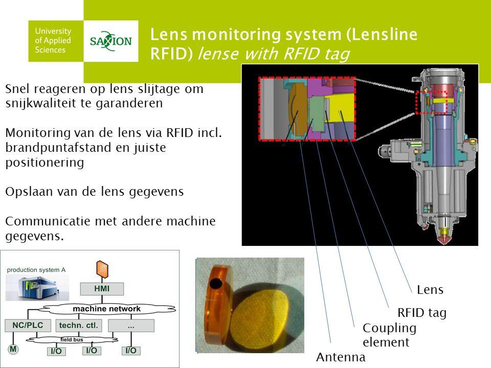 Lens monitoring system (Lensline RFID) lense with RFID tag Antenna Coupling element RFID tag Lens Snel reageren op lens slijtage om snijkwaliteit te garanderen Monitoring van de lens via RFID incl.