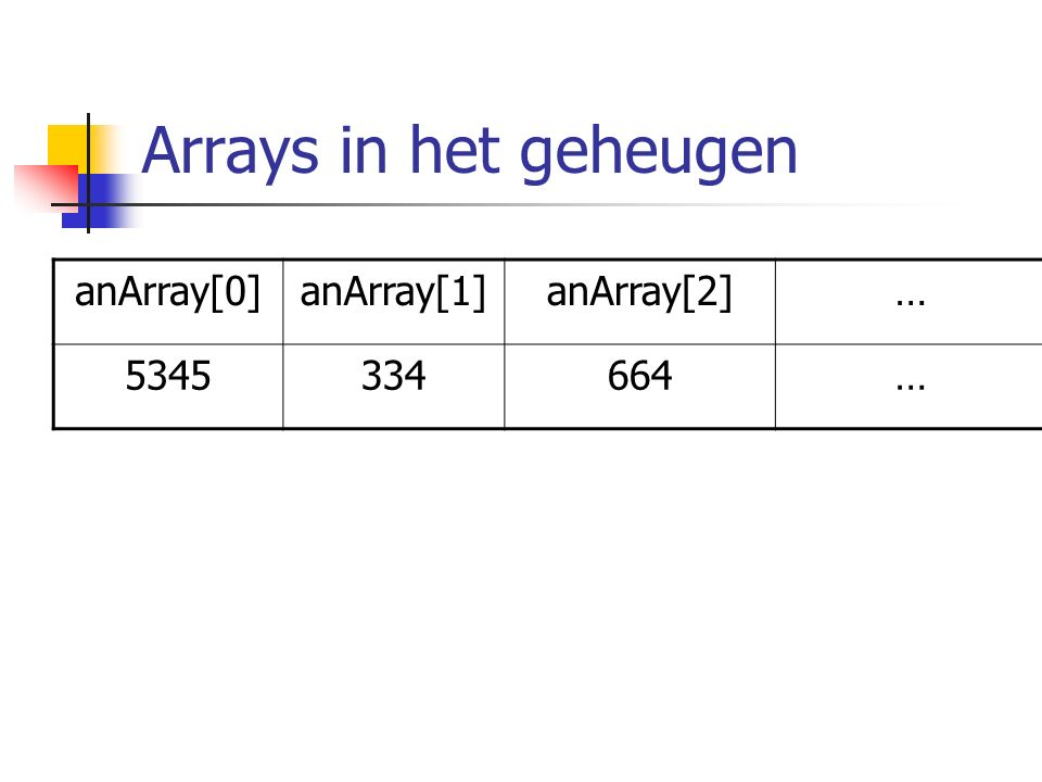 Arrays in het geheugen anArray[0]anArray[1]anArray[2]… 5345334664…