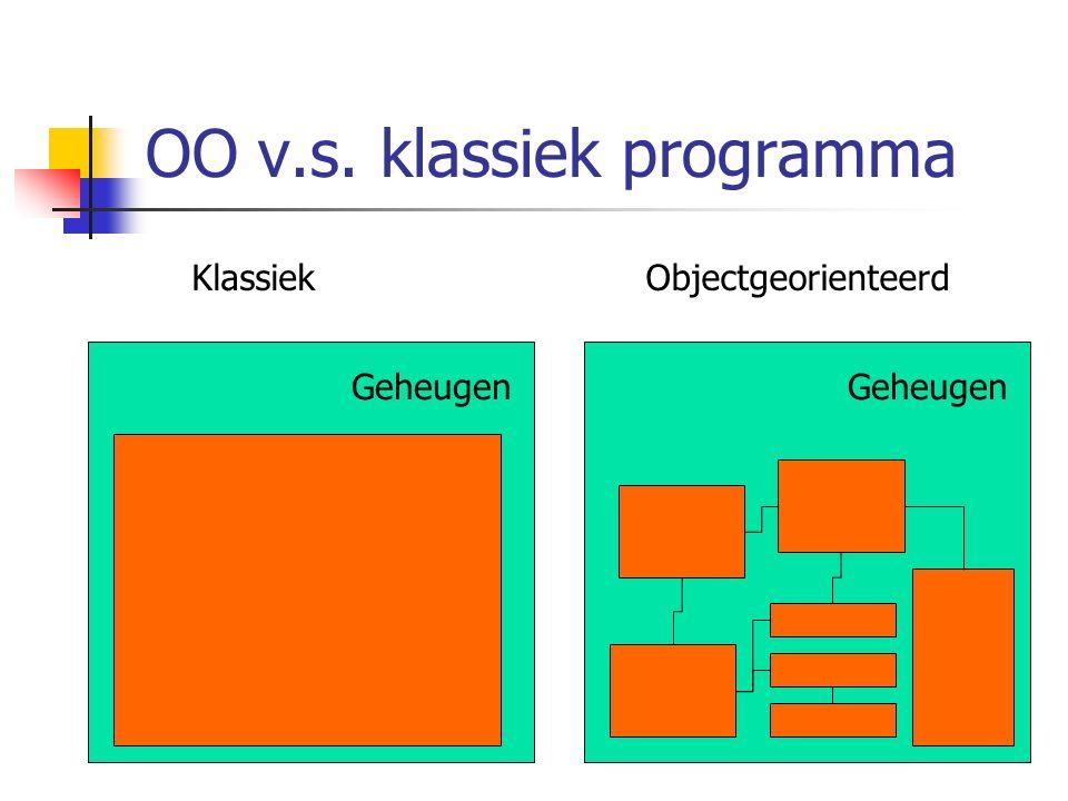 OO v.s. klassiek programma Klassiek Geheugen Objectgeorienteerd