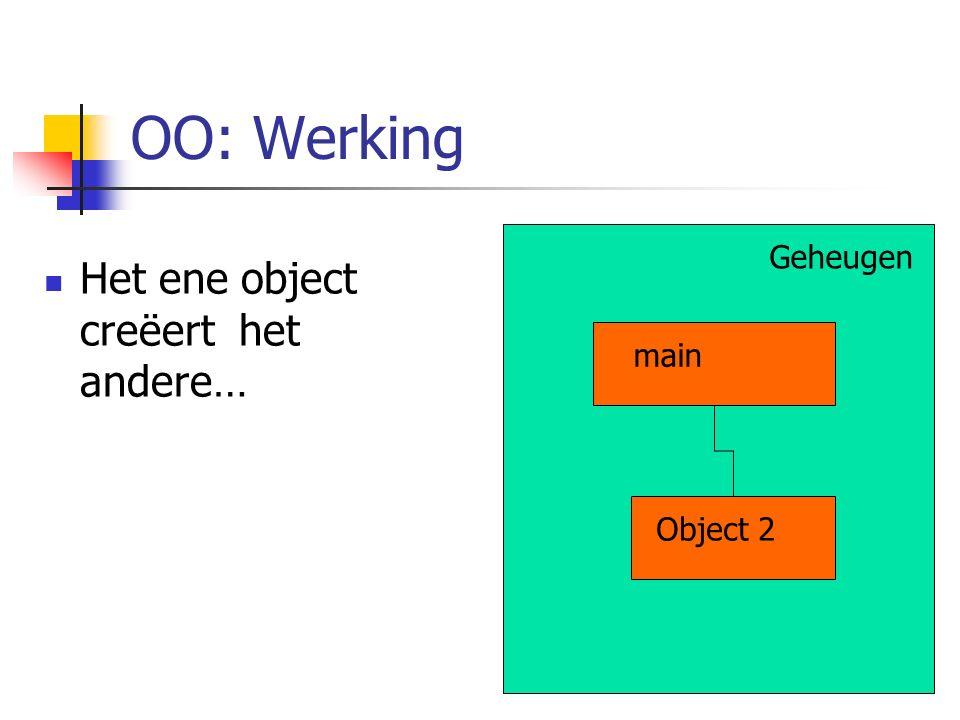 OO: Werking Geheugen Het ene object creëert het andere… main Object 2