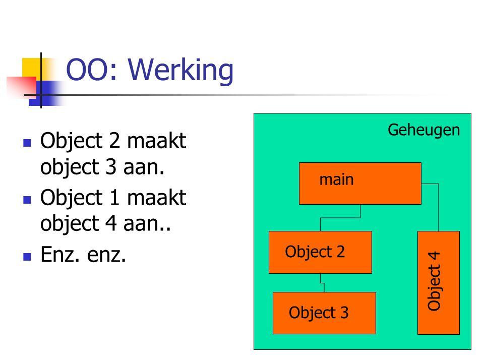 OO: Werking Geheugen Object 2 maakt object 3 aan. Object 1 maakt object 4 aan.. Enz. enz. main Object 2 Object 3 Object 4